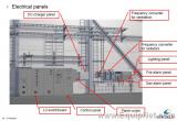 Wartsila 20V34SG GasCube Generator Package 4