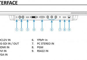 ViewZ VZ-215LED 3G-SDI Economic