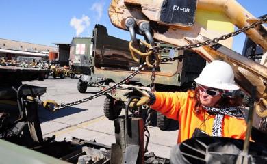 The Job Description of a Construction Operator