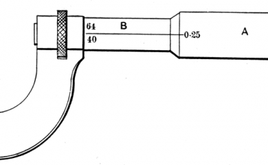 Measurement with Micrometers